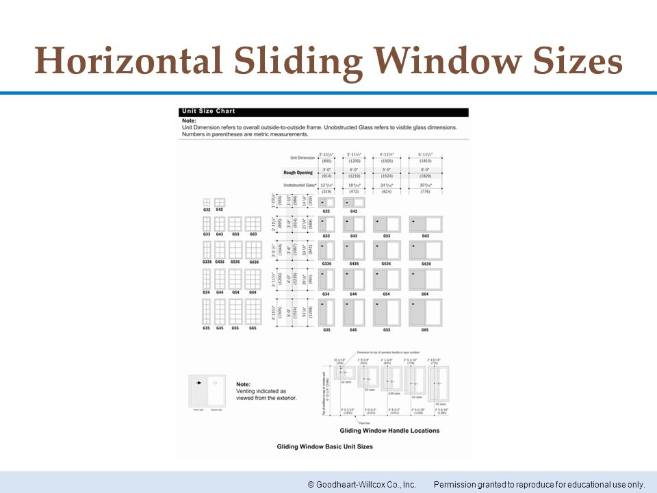 18 Horizontal Sliding Window Sizes
