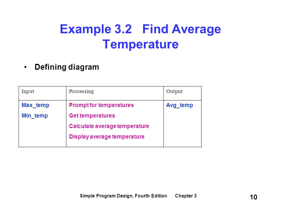 Developing an algorithm ppt download 10 example 32 find average temperature defining diagram ccuart Gallery