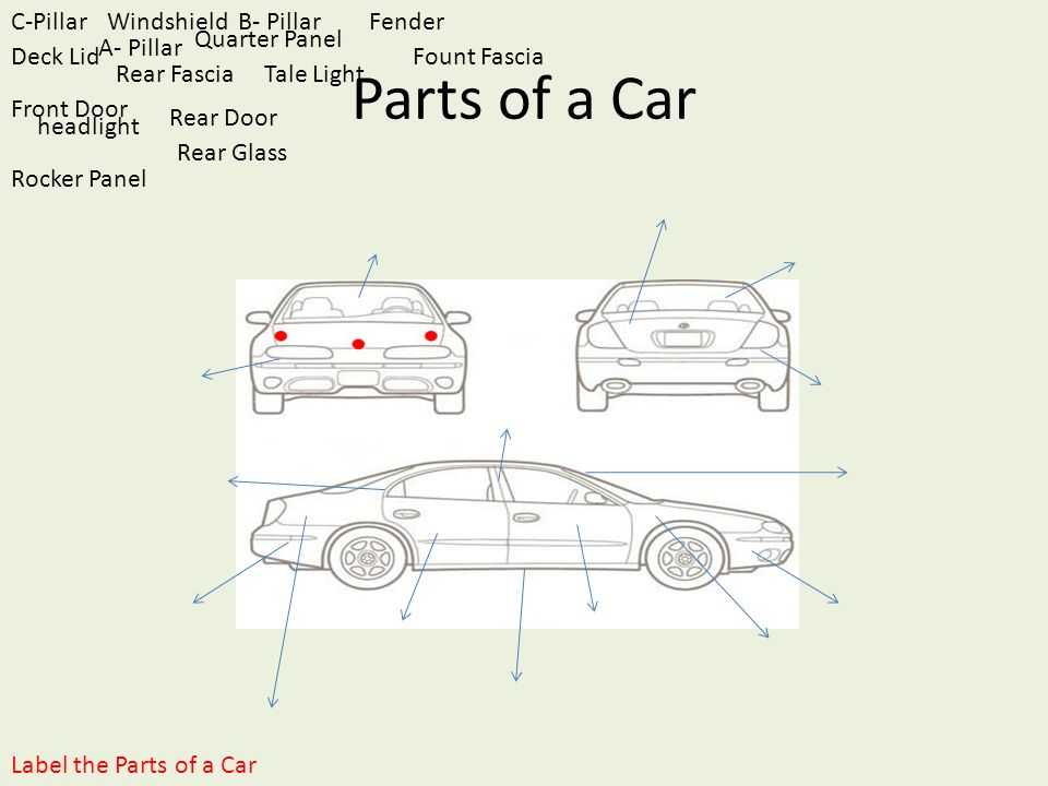 Review, Buying a Car, and Parts of a Car - ppt download