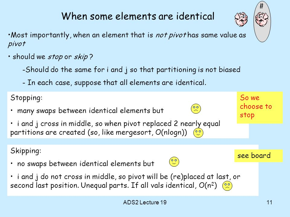 When some elements are identical
