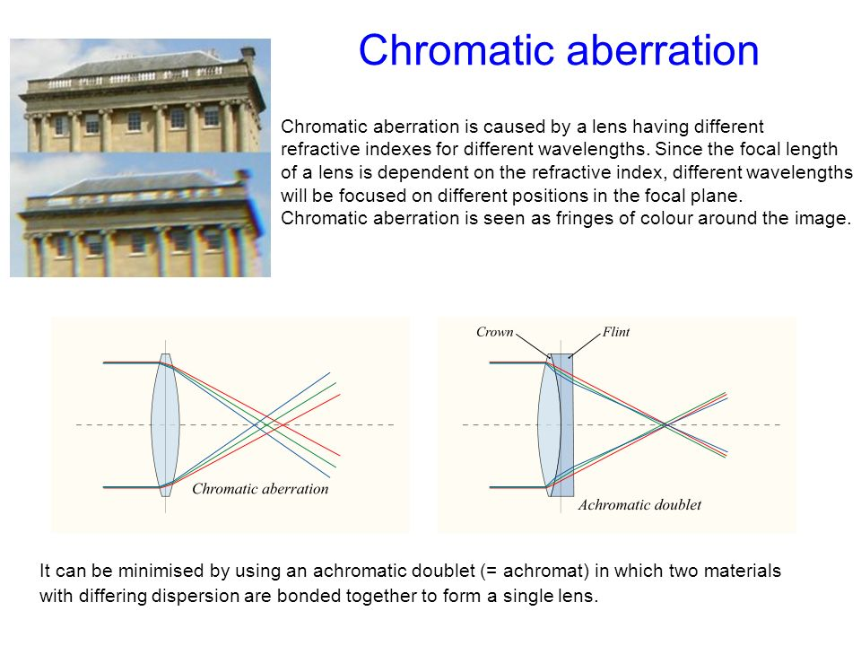 Chromatic aberration Chromatic aberration is caused by a lens having different. refractive indexes for different wavelengths. Since the focal length.