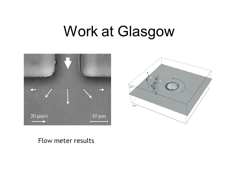 Work at Glasgow Flow meter results