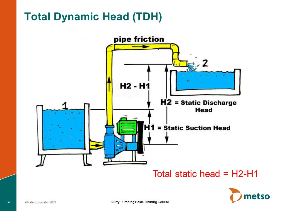 Metso - Slurry Pumping. - ppt video online download