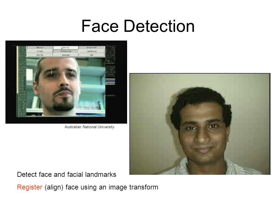 Face Recognition Sumitha Balasuriya  - ppt download