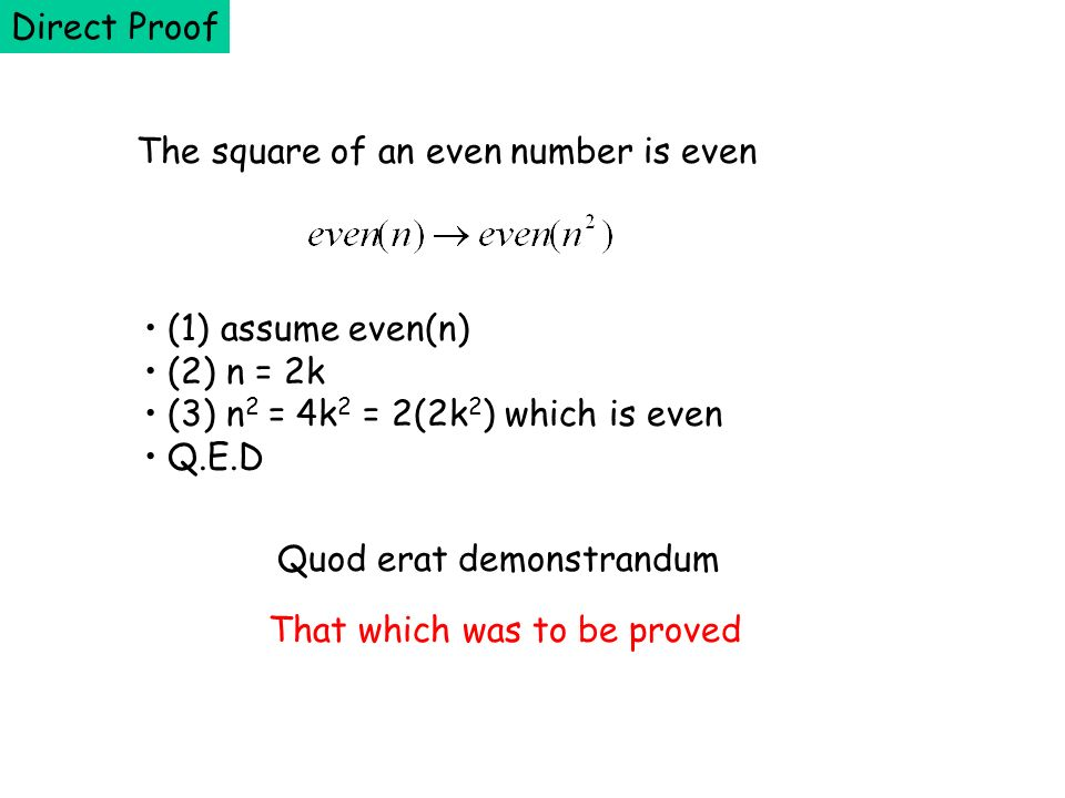 Direct Proof The square of an even number is even. (1) assume even(n) (2) n = 2k. (3) n2 = 4k2 = 2(2k2) which is even.