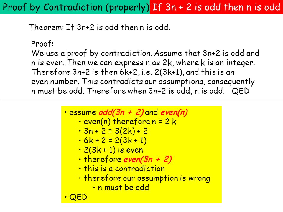 Proof by Contradiction (properly) If 3n + 2 is odd then n is odd