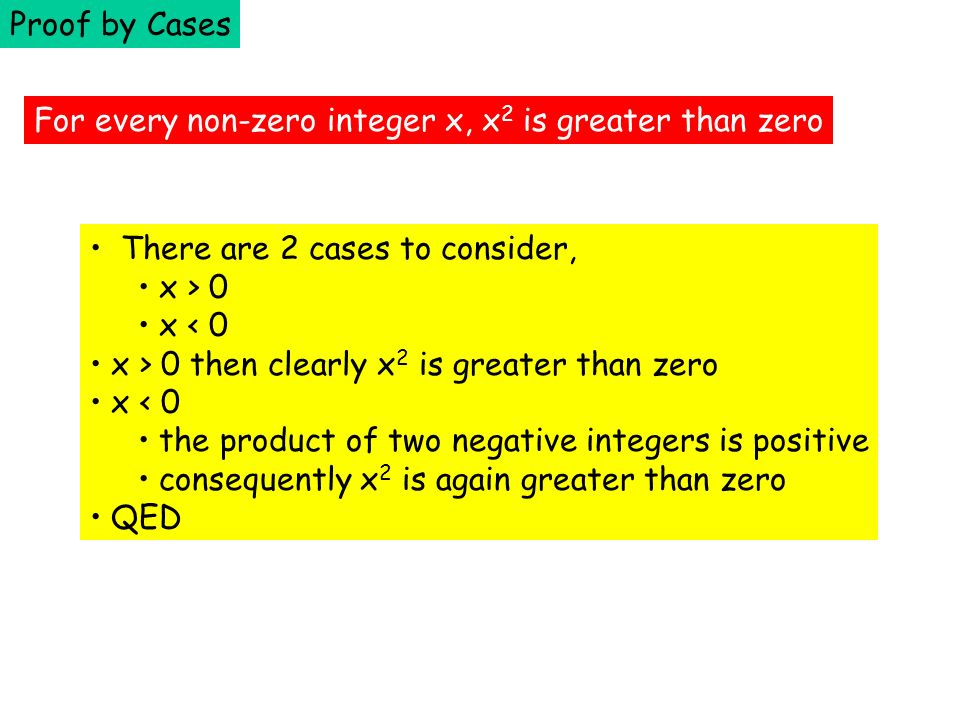 Proof by Cases For every non-zero integer x, x2 is greater than zero. There are 2 cases to consider,