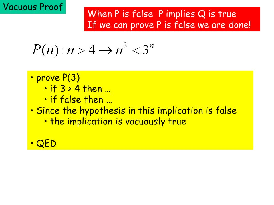 Vacuous Proof When P is false P implies Q is true. If we can prove P is false we are done! prove P(3)