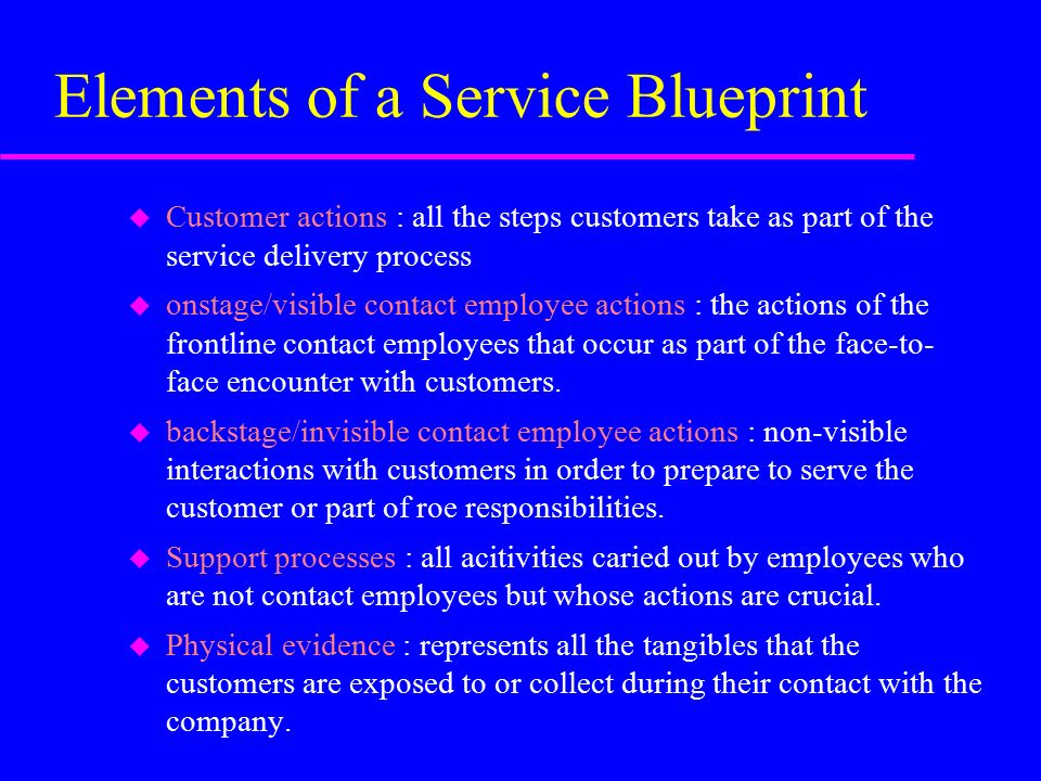 New service development ppt video online download elements of a service blueprint malvernweather Gallery