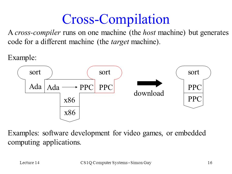 CS1Q Computer Systems - Simon Gay