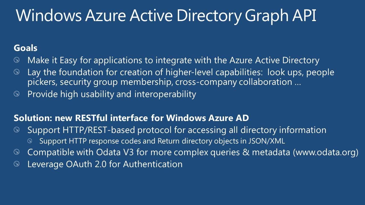 Windows Azure Active Directory Graph API - ppt video online