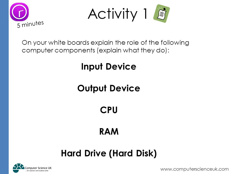Activity 1 Input Device Output Device Cpu Ram Hard Drive Hard Disk