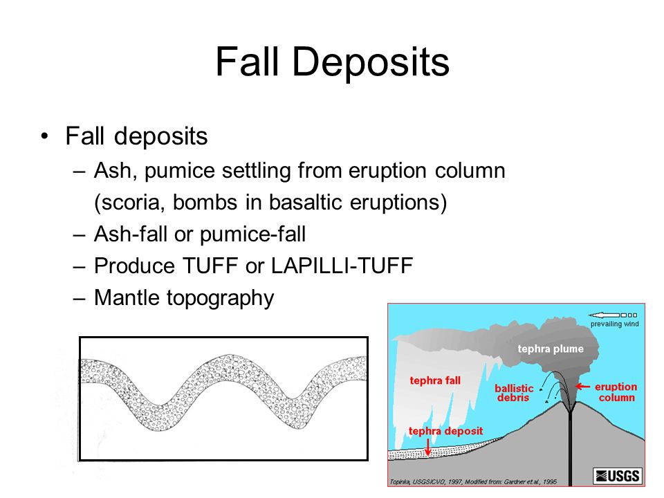 Fall Deposits Fall deposits Ash, pumice settling from eruption column
