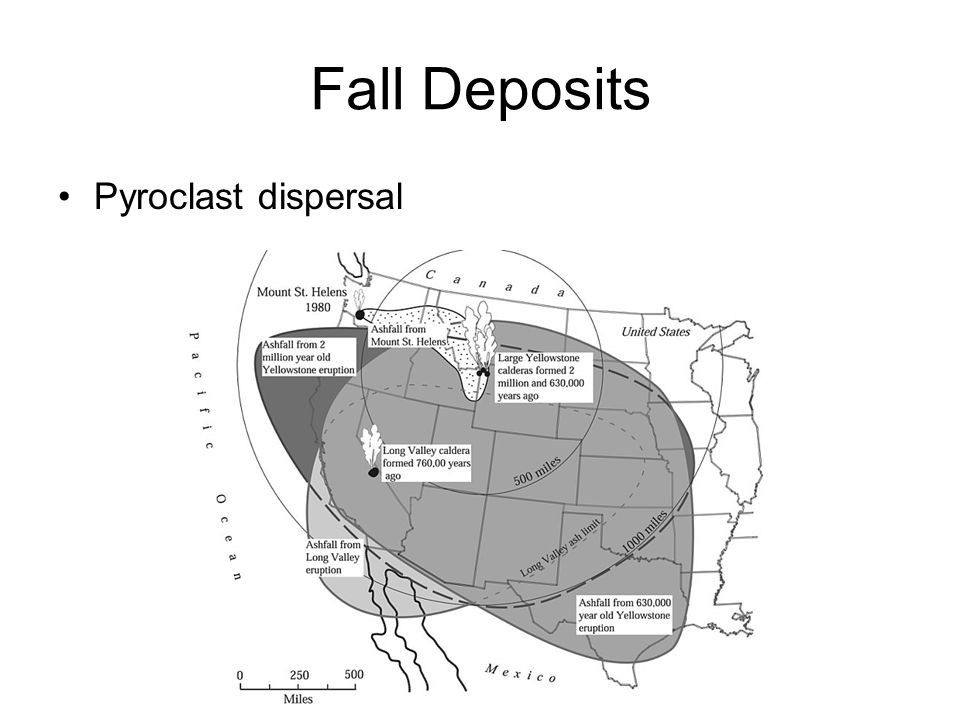 Fall Deposits Pyroclast dispersal
