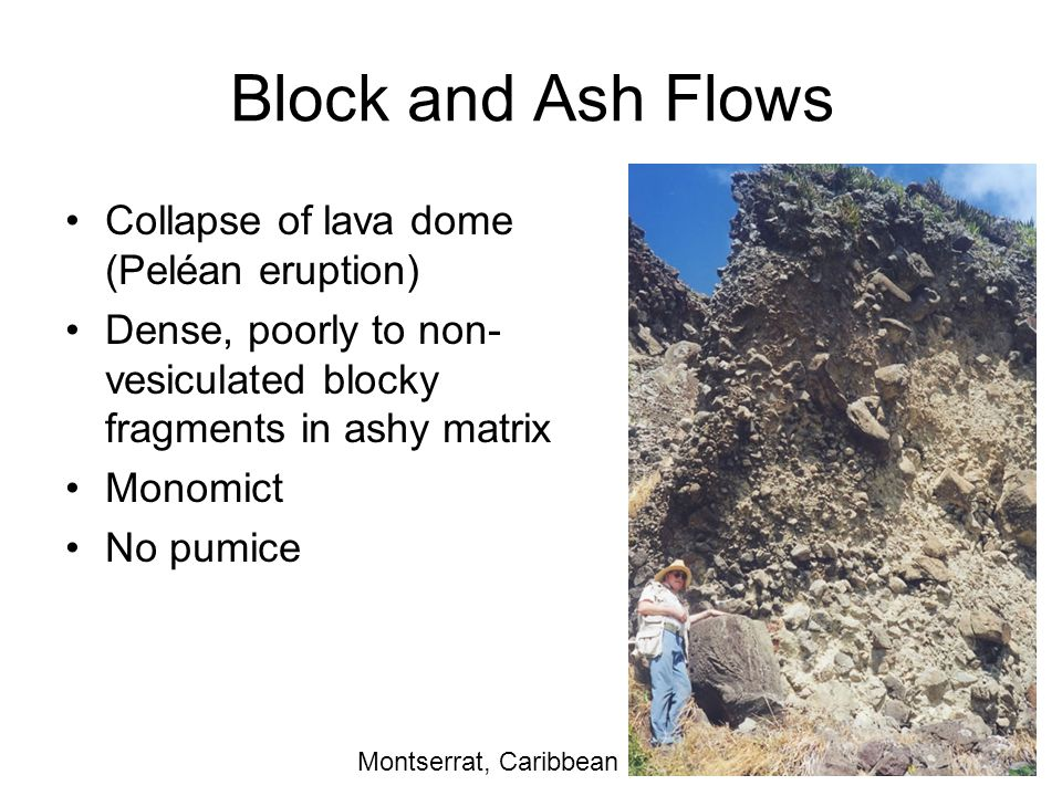 Block and Ash Flows Collapse of lava dome (Peléan eruption)