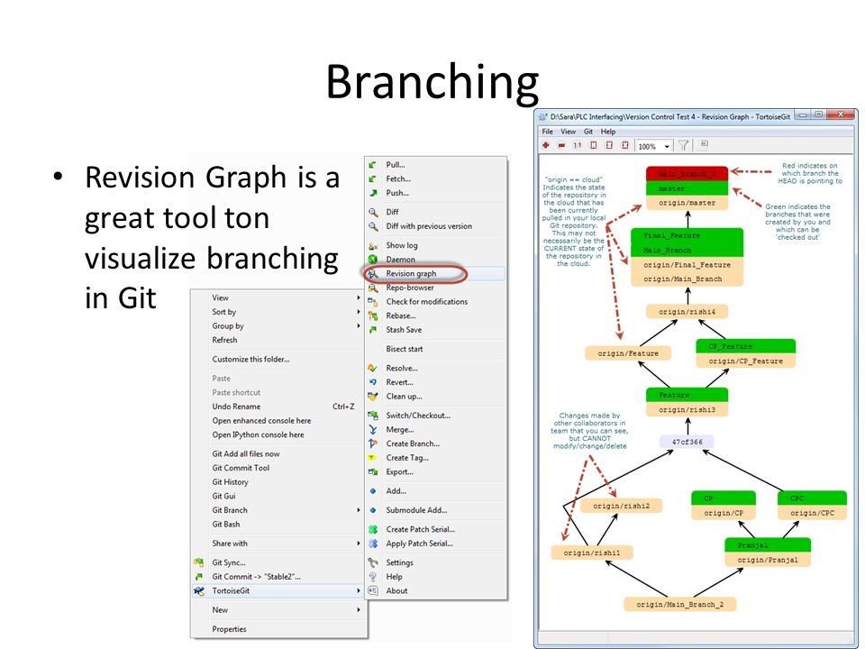 Using gittortoise git ppt video online download 25 branching revision graph is a great tool ton visualize branching in git ccuart Image collections