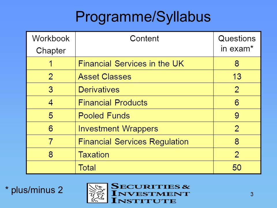 Programme/Syllabus * plus/minus 2 Workbook Chapter Content