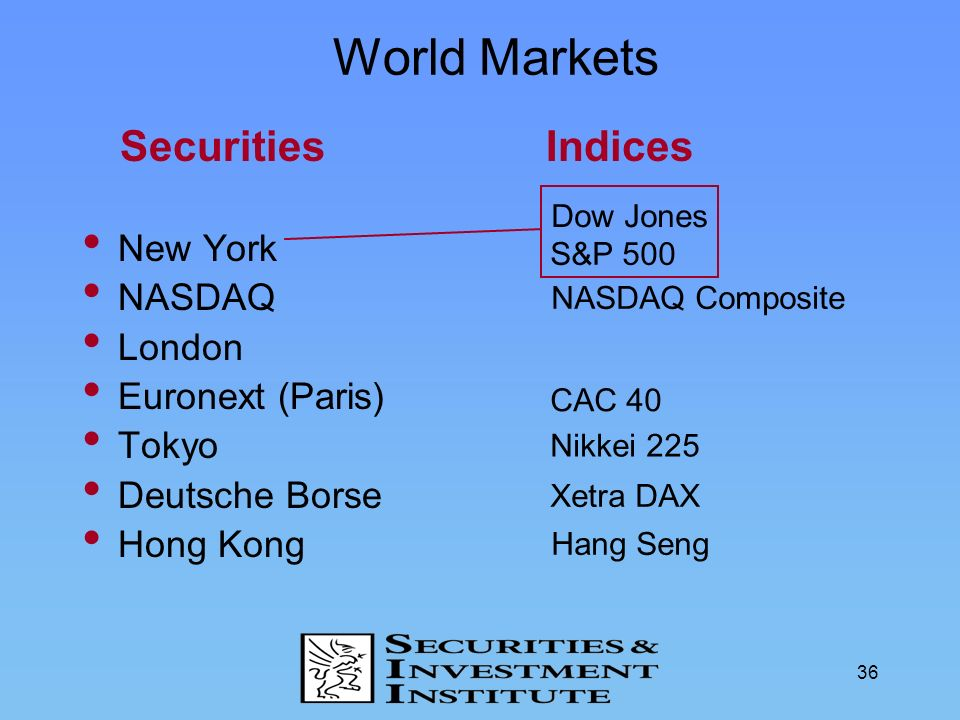 World Markets Securities Indices New York NASDAQ London