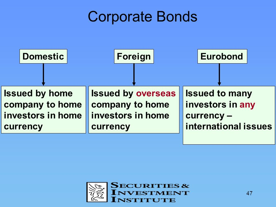 Corporate Bonds Domestic Foreign Eurobond Issued by home