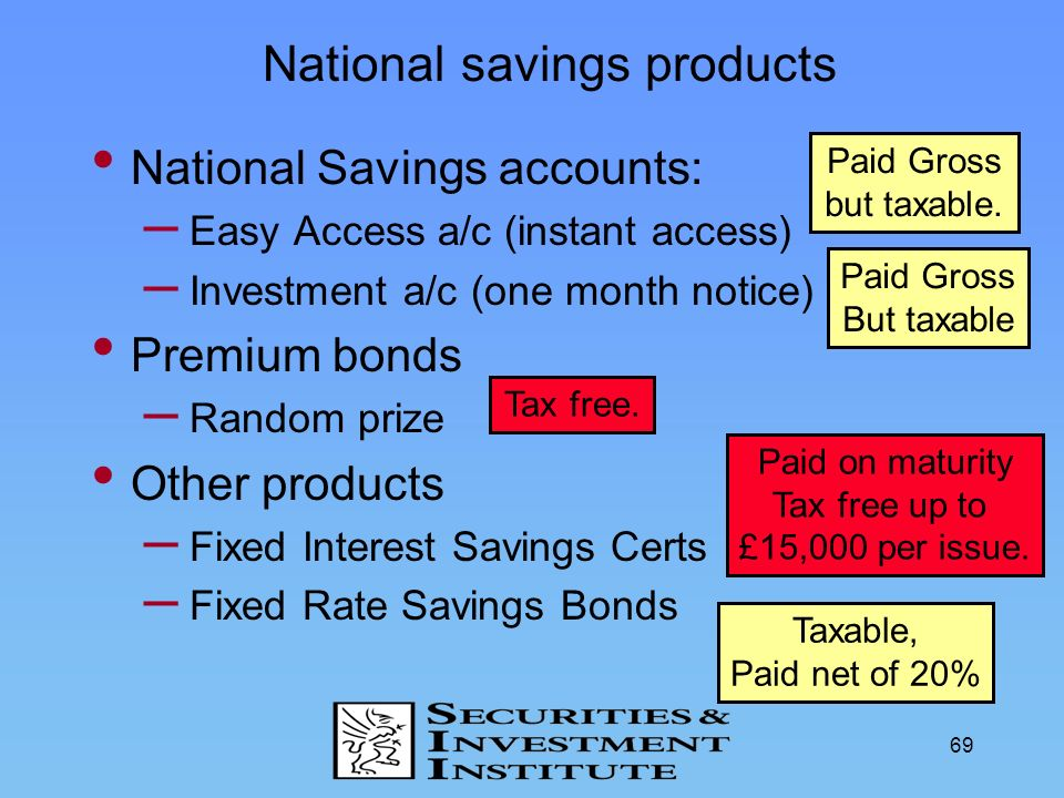National savings products