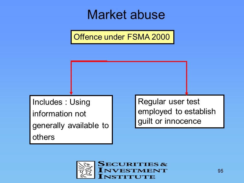 Market abuse Offence under FSMA 2000 Includes : Using