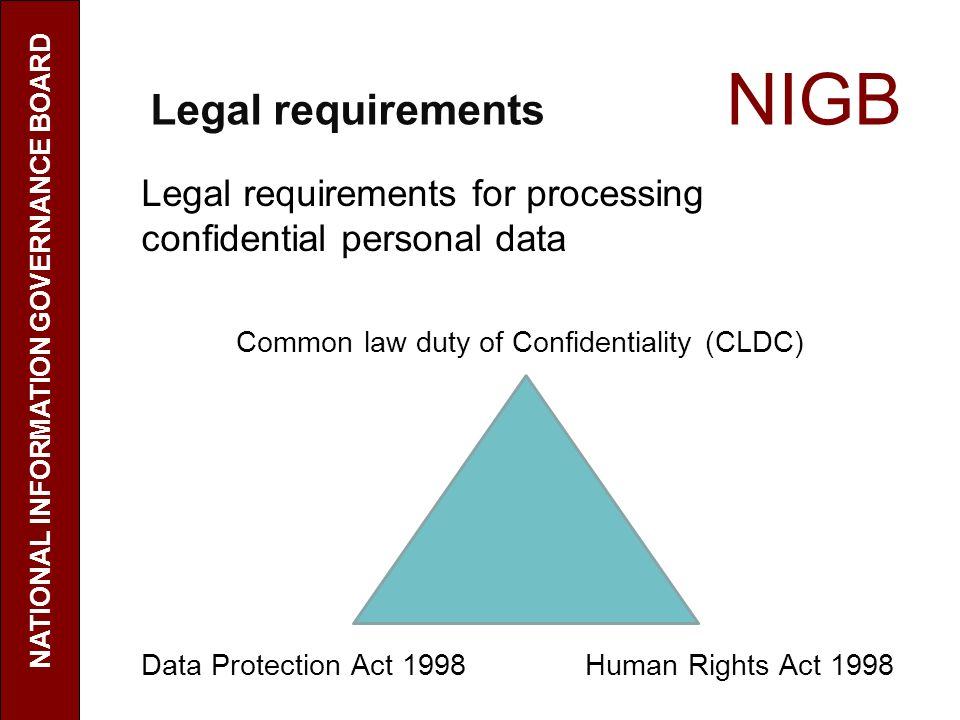 Legal requirements NIGB