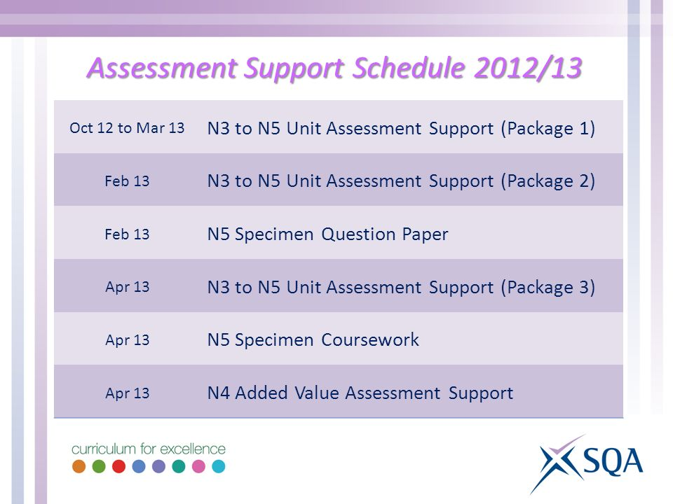 Assessment Support Schedule 2012/13