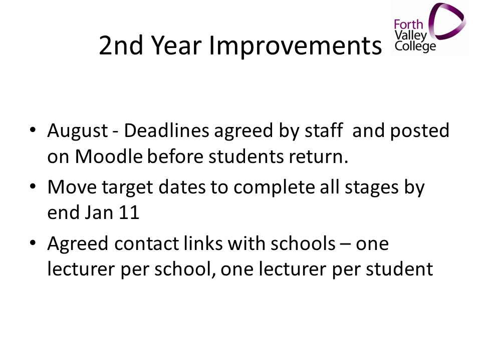 2nd Year Improvements August - Deadlines agreed by staff and posted on Moodle before students return.
