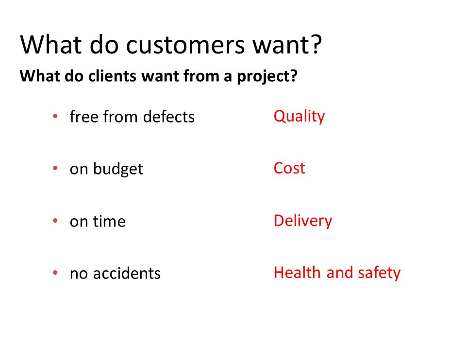 What do customers want What do clients want from a project