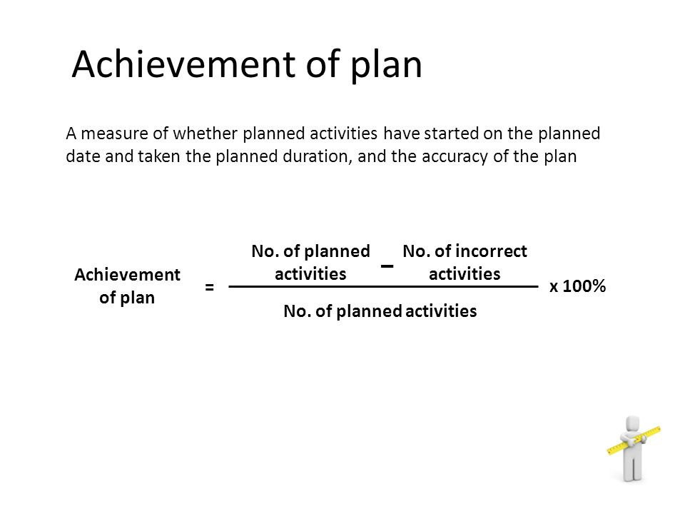 No. of planned activities No. of incorrect activities