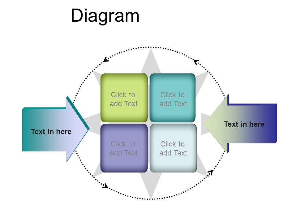 add text to pdf online