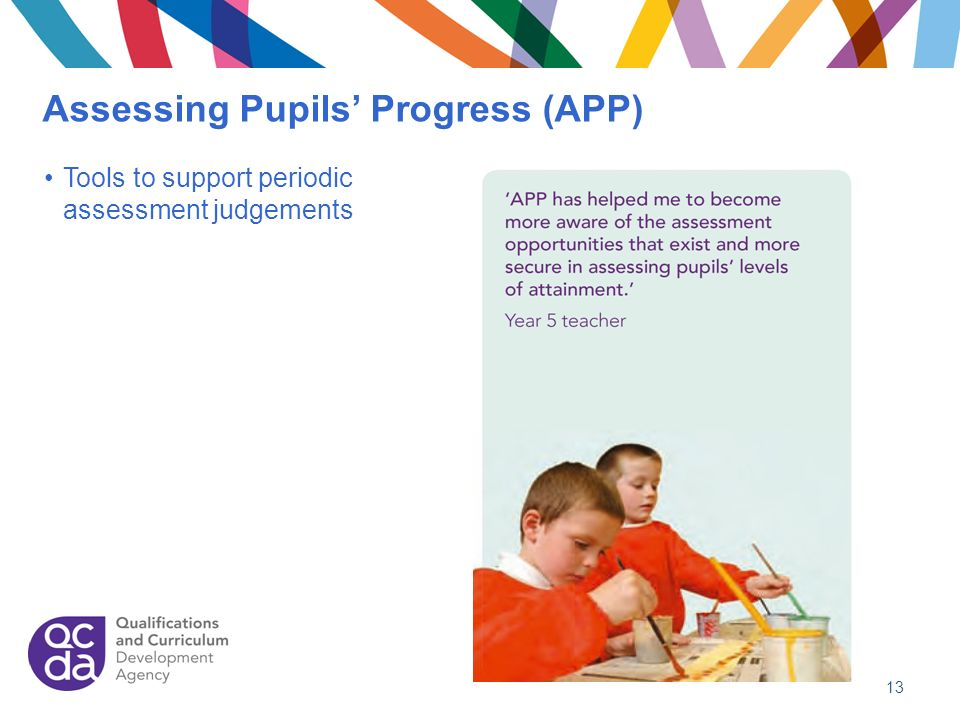 Assessing Pupils' Progress (APP)