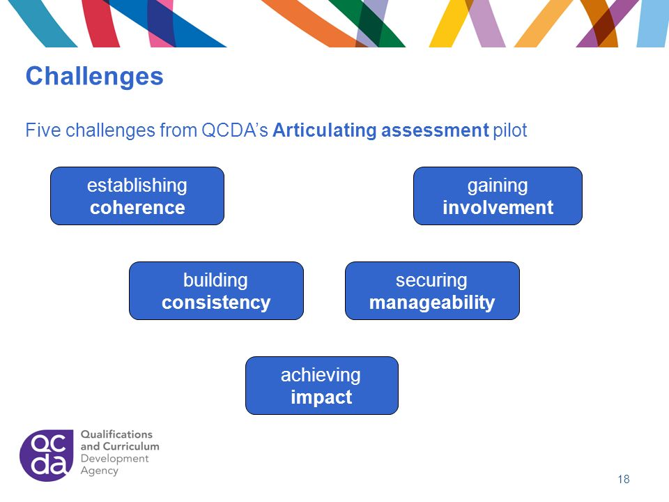 Challenges Five challenges from QCDA's Articulating assessment pilot