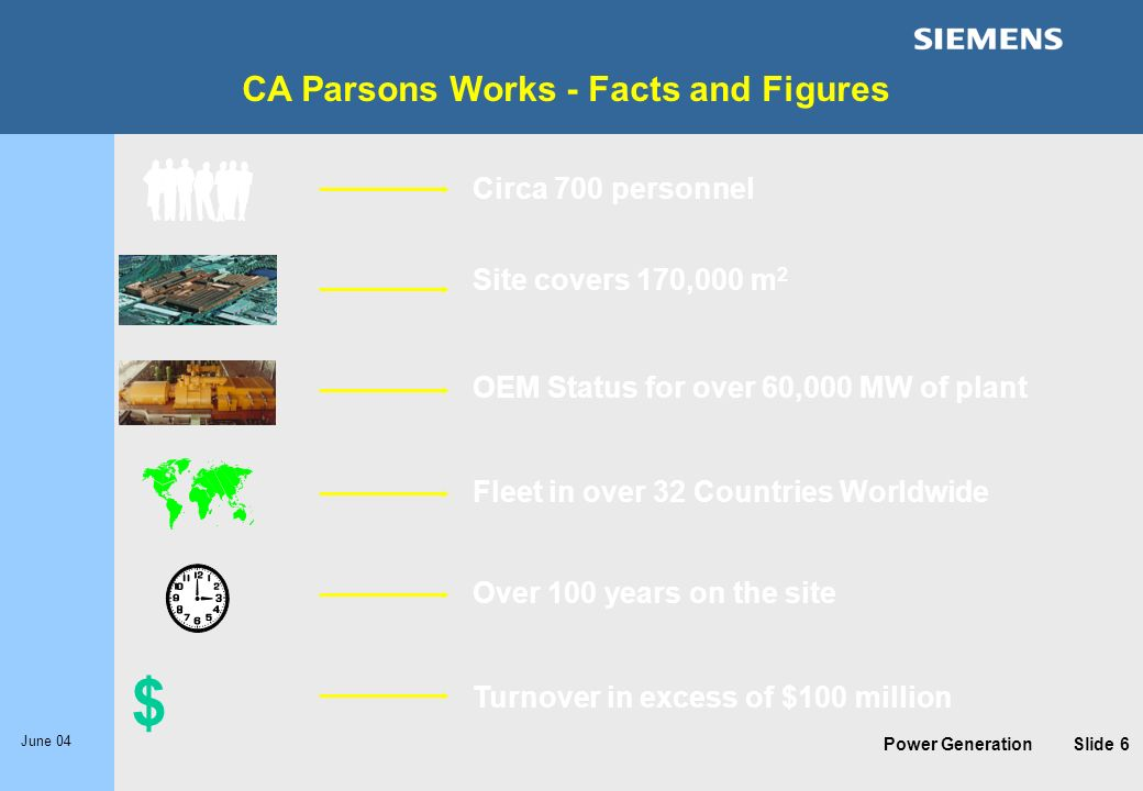 CA Parsons Works - Facts and Figures