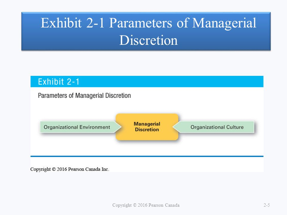 Exhibit 2-1 Parameters of Managerial Discretion