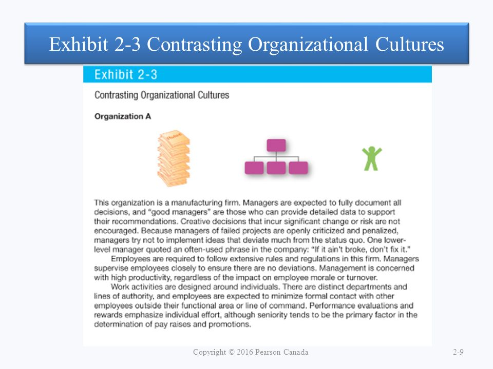 Exhibit 2-3 Contrasting Organizational Cultures