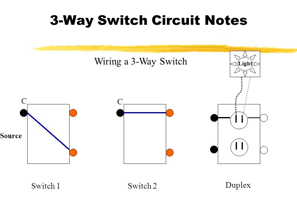 Motion Detection Circuit Diagram furthermore Hubbell Ad1277w1 Wiring Diagram besides Defiant Motion Sensor Wiring Diagram as well 2 Switch Light Circuit together with US5947789. on motion activated light switch