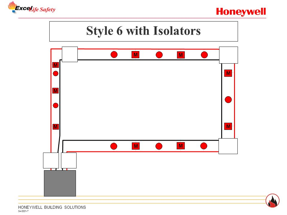 Class A Style 6 Wiring - WIRE Center •