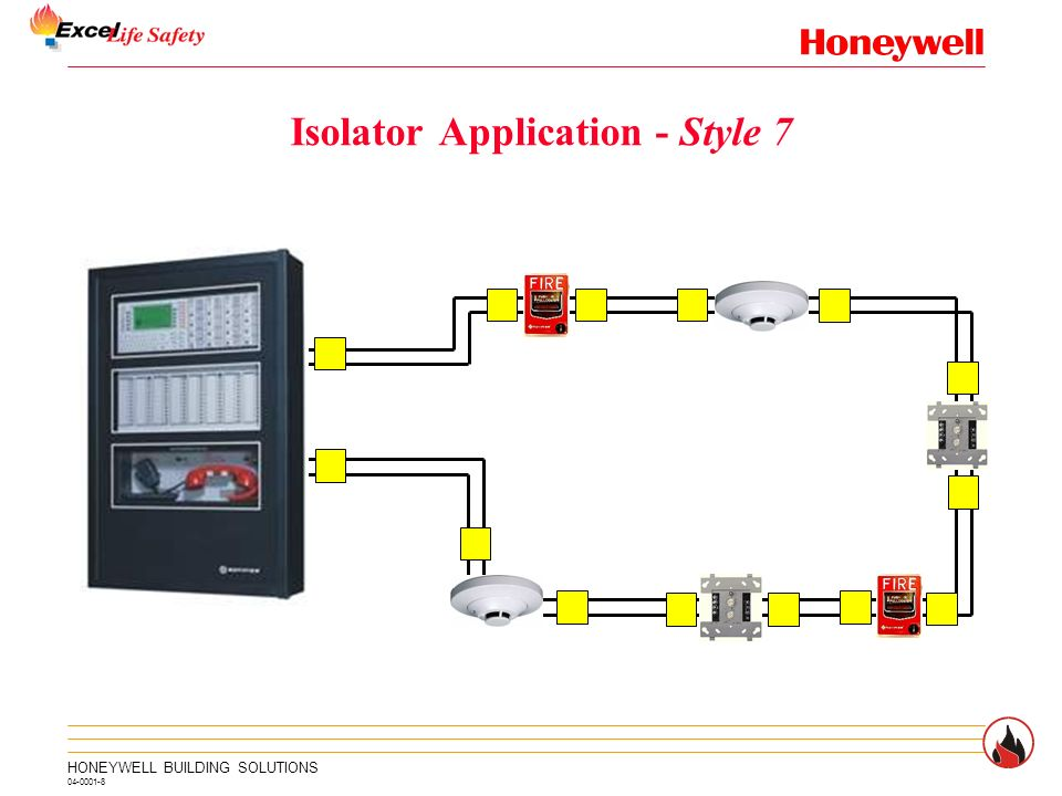 Intelligent Control Panel SLC - ppt video online download