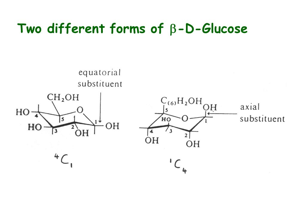 Two different forms of b-D-Glucose