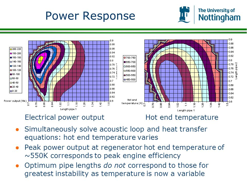 Power Response Electrical power output Hot end temperature