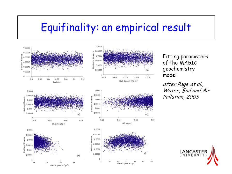 Equifinality: an empirical result