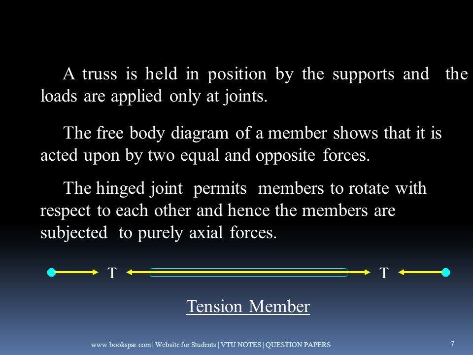 TRUSSES   Website for Students   VTU NOTES   QUESTION PAPERS