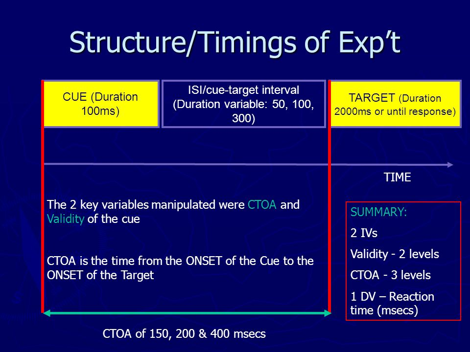 Structure/Timings of Exp't
