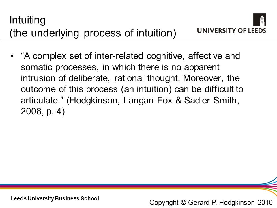 Intuiting (the underlying process of intuition)