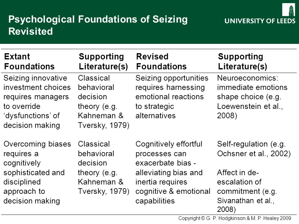 Psychological Foundations of Seizing Revisited
