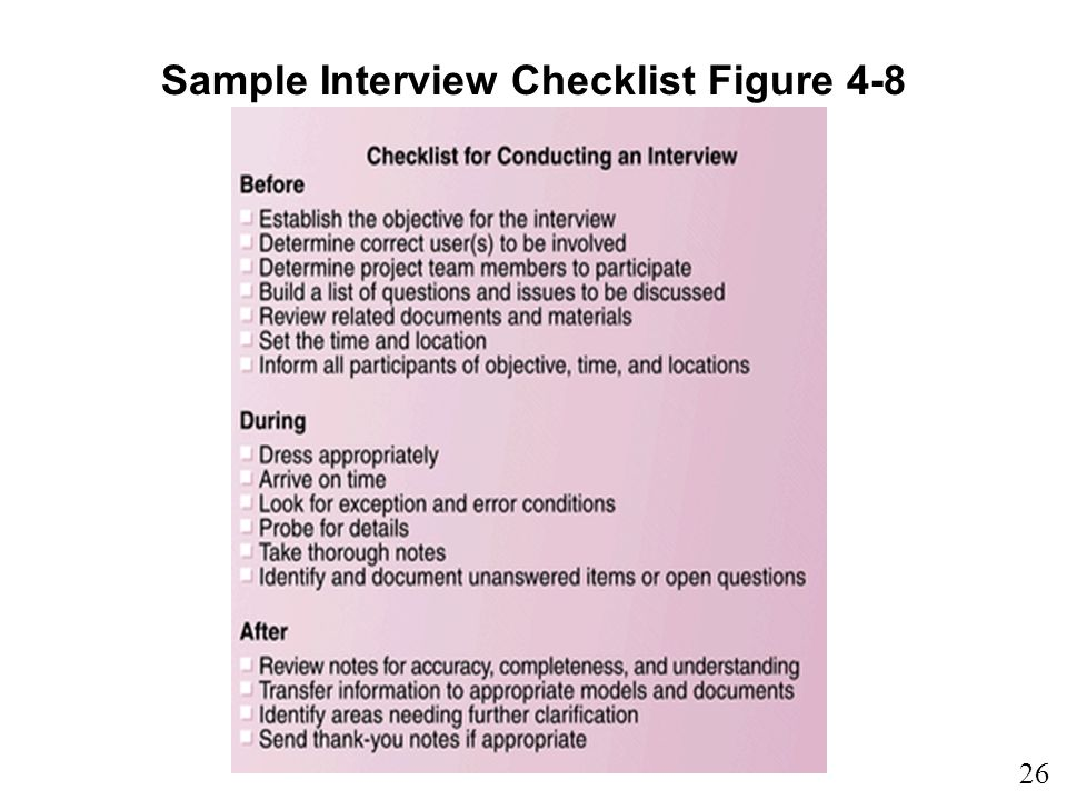 Sample Interview Checklist Figure 4-8