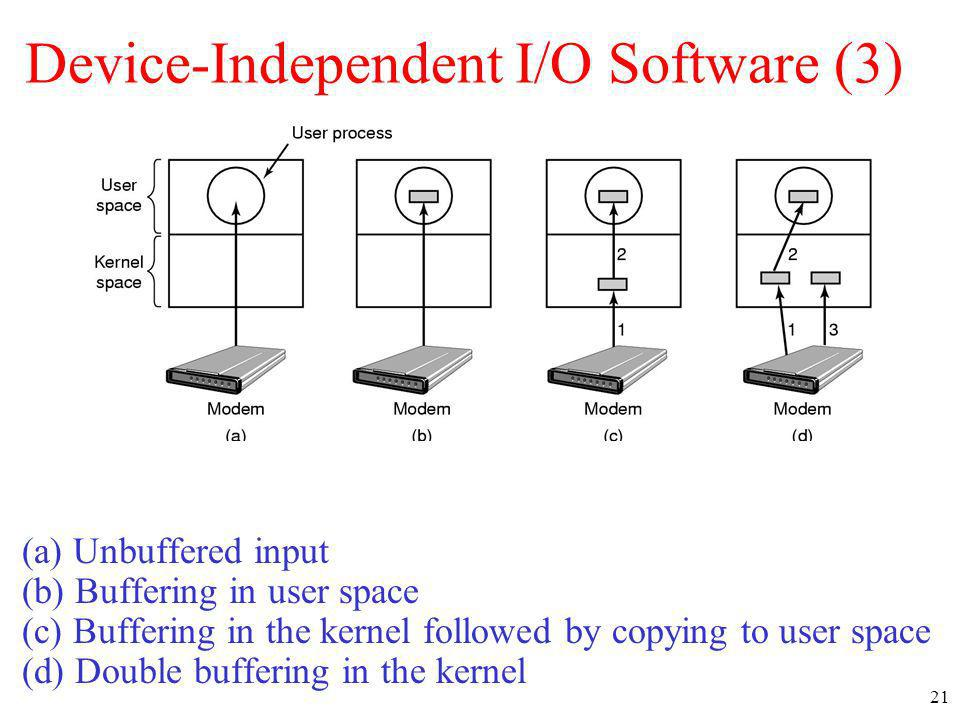Device-Independent I/O Software (3)