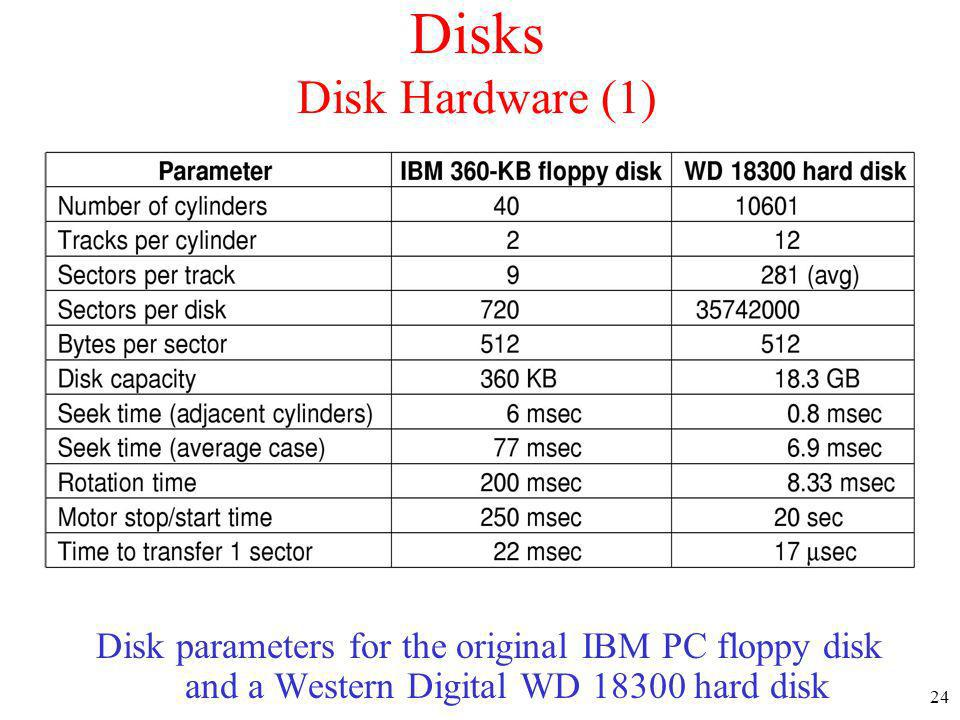 Disks Disk Hardware (1) Disk parameters for the original IBM PC floppy disk and a Western Digital WD 18300 hard disk.