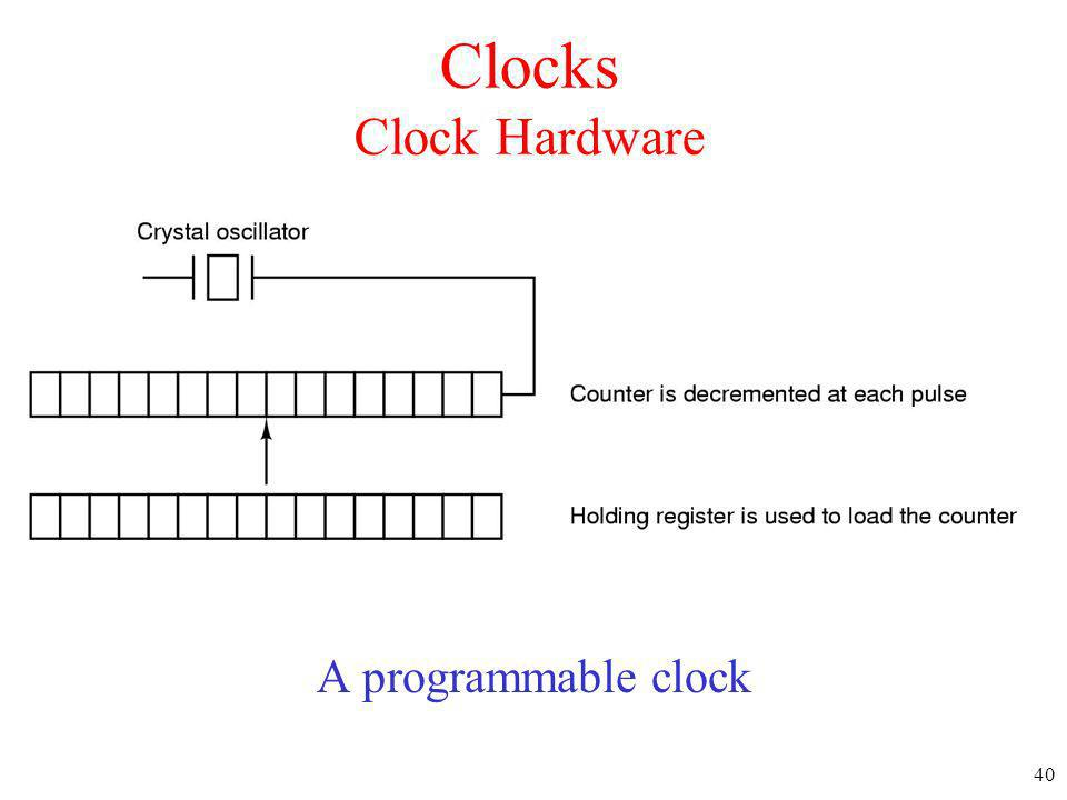Clocks Clock Hardware A programmable clock